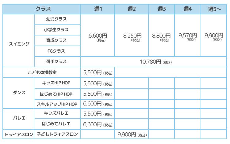 ayanodai_getugaku20190930