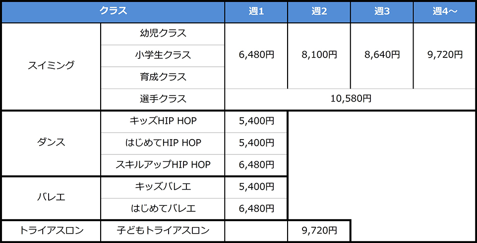 ayanodai_getugaku20180401